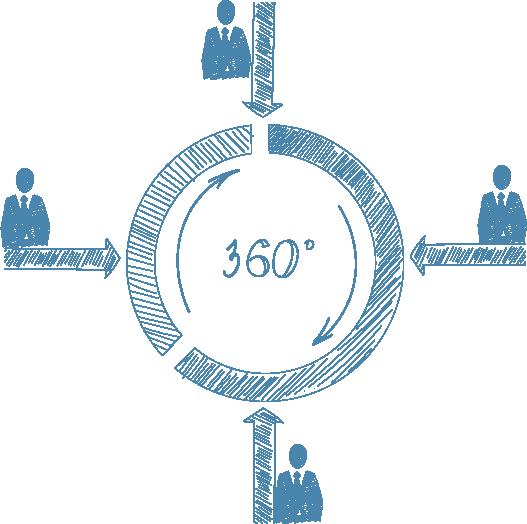 360_feedback